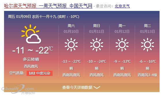 零下5摄氏度环境下